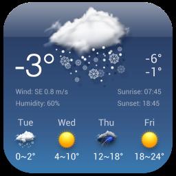 Free Weather Forecast & Clock Widget