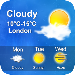 Weather Forecast for 5 days