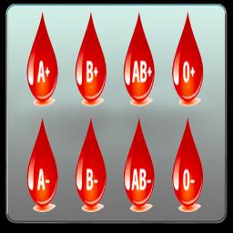 گروه خونی را بشناسید