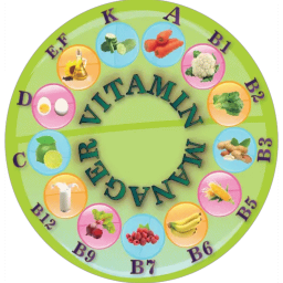 ویتامین ها ، خواص انواع ویتامین ها
