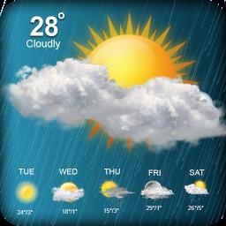 Live Rain wheather:Wheather Forecast Report Widget