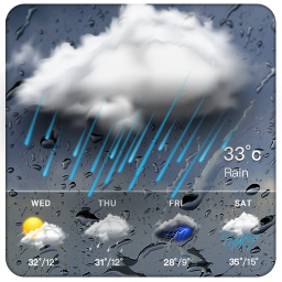 Real-time weather forecasts
