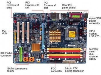 اموزش کامل نصب قطعات کامپیوتر