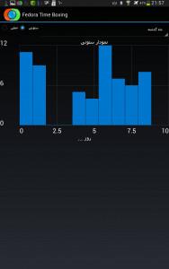 اسکرین شات برنامه مدیریت زمان فدورا 1