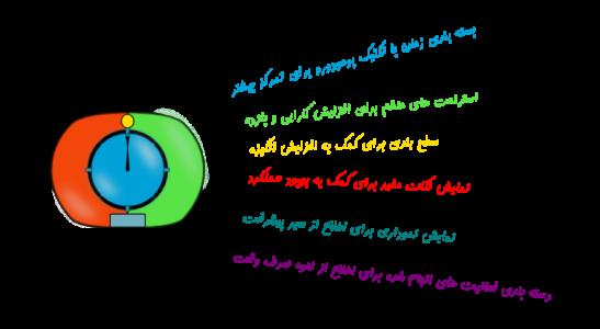 اسکرین شات برنامه مدیریت زمان فدورا 4
