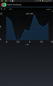 اسکرین شات برنامه مدیریت زمان فدورا 5