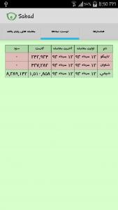 اسکرین شات برنامه سبد بورس 2
