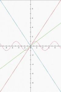 اسکرین شات برنامه Function Graph Plotter 2