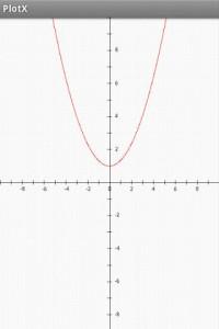 اسکرین شات برنامه Function Graph Plotter 4