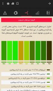 اسکرین شات برنامه گندمک(مرجع جامع ارزش غذایی) 3