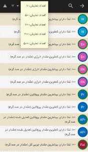اسکرین شات برنامه گندمک(مرجع جامع ارزش غذایی) 8
