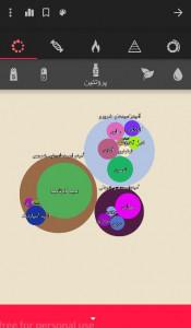 اسکرین شات برنامه گندمک(مرجع جامع ارزش غذایی) 4