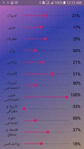 اسکرین شات برنامه تخمین رتبه کنکورچی 2