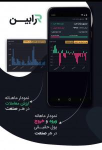 اسکرین شات برنامه رابین   سامانه تحلیل بازار سرمایه 8