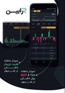 اسکرین شات برنامه رابین   سامانه تحلیل بازار سرمایه 1