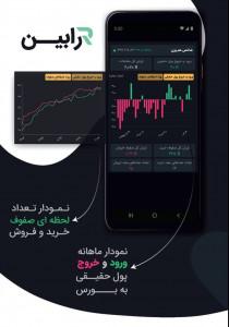 اسکرین شات برنامه رابین   سامانه تحلیل بازار سرمایه 3
