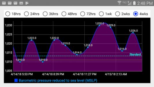 اسکرین شات برنامه DS Barometer - Altimeter and Weather Information 5