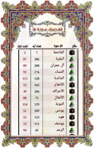 اسکرین شات برنامه قرآن نورالمبین 2