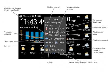 اسکرین شات برنامه WhatWeather - Weather Station ad-free 7