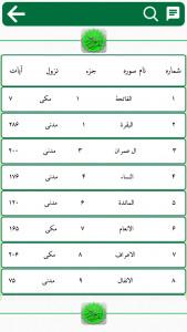 اسکرین شات برنامه قرآن کریم کامل به ترجمه 2