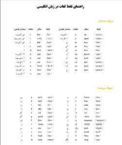 اسکرین شات برنامه مجموعه آموزشی لغات 504 - کاملا تصویری 5