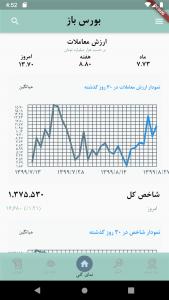 اسکرین شات برنامه بورس باز  سیگنال و راهکار جامع بورس 1