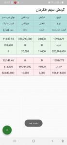 اسکرین شات برنامه دفتر معاملات بورس|اخبار و تحلیل 5