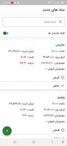 اسکرین شات برنامه دفتر معاملات بورس|اخبار و تحلیل 4