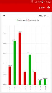 اسکرین شات برنامه چک یار اوراش (مدیریت و یادآوری چک) 2