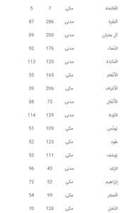 اسکرین شات برنامه تقویم فارسی 5